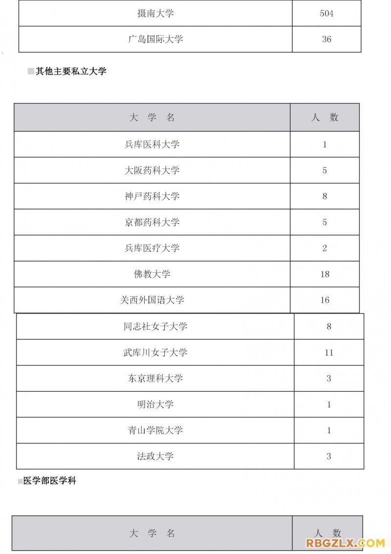 常翔学园高校_页面_10